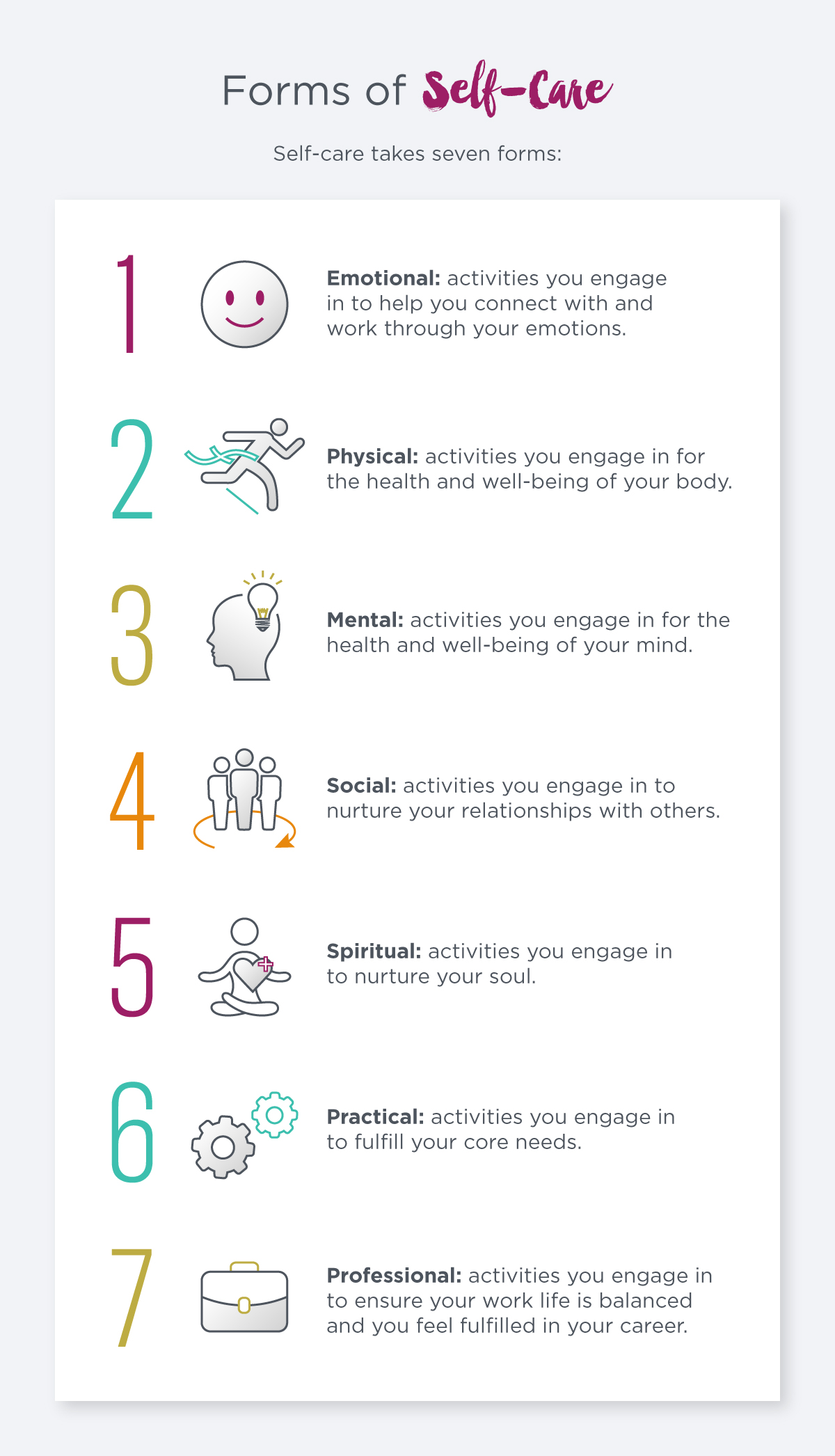7 Forms of Self-Care